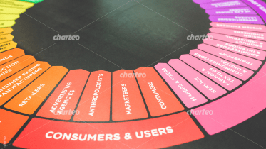 Business perspective color wheel with consumers and users