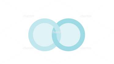 Two circular rings intertwined as loop