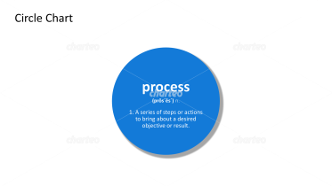 Process - definition and phonetic spelling in filled circle