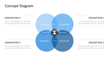 Venn diagram with four segments around persona icon
