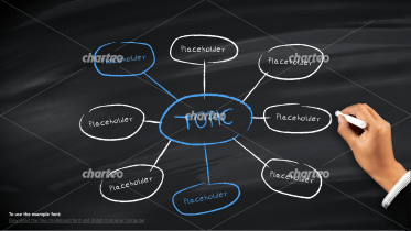Mindmap with placeholder on chalkboard