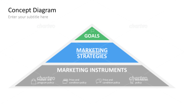 Marketing Pyramide