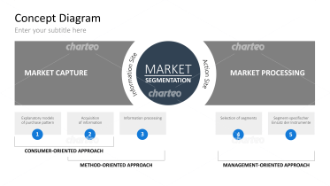Market Segmentation Boxes