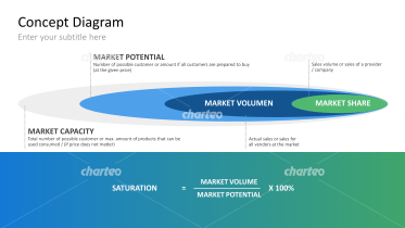 Marketing - Illustration of Market Volume