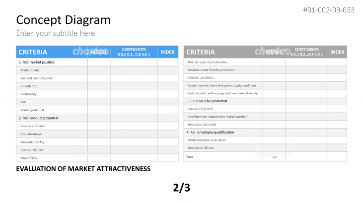 Competitive Advantage Portfolio 2