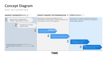 Segmenting-Targeting-Positioning 1 (STP-Modell)