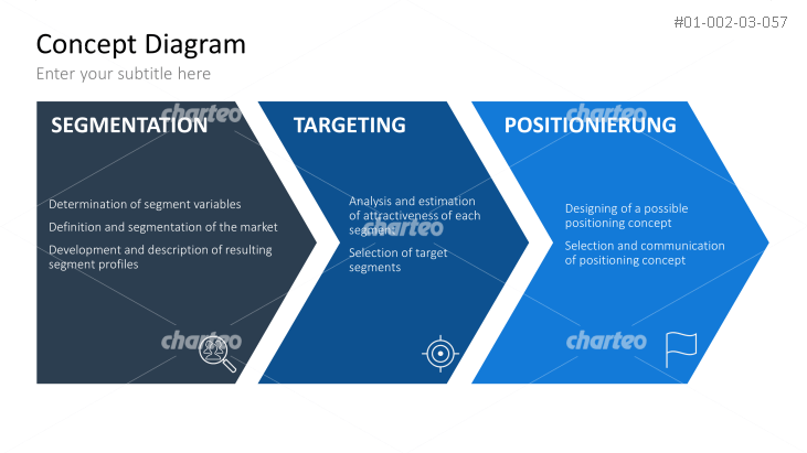 pharmasim segmentation targeting and positioning Presentation on theme: pharmasim competitive strategy—  and its  benefits select segment to target positioning develop marketing mix to appeal to .