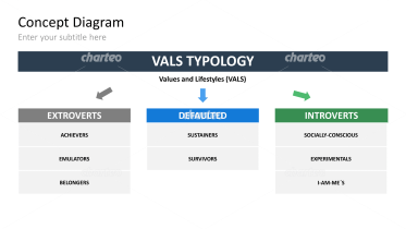 Values and Lifestyles (Vals)