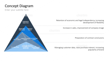 Marketing Objectives - Target Pyramid