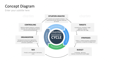 Marketing Management Cycle Boxes