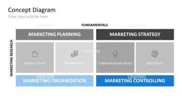 Marketing Structure