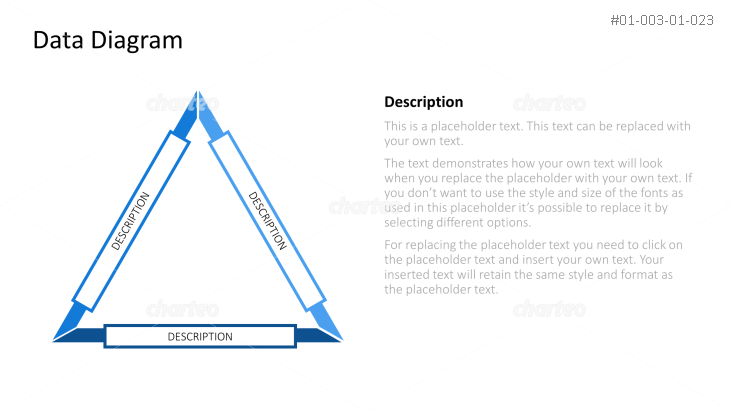 Triangle diagram with three text boxes on edges