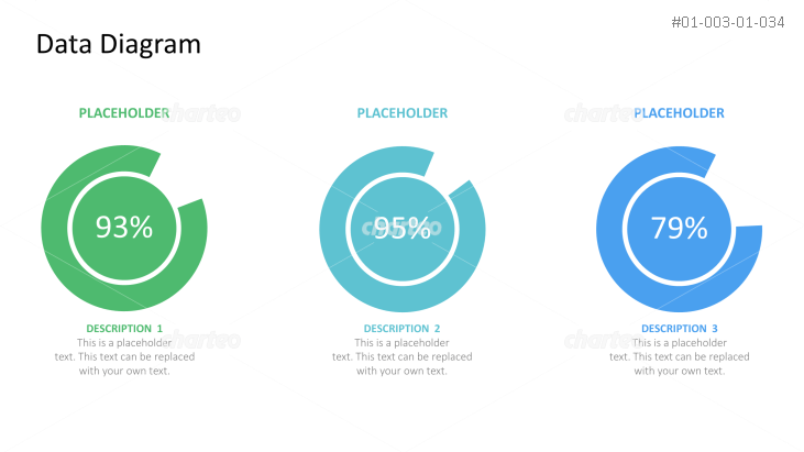Three donut charts around overlayed circle showing percentages