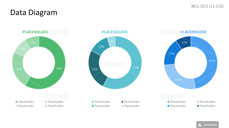 Three donut charts with four segments and descriptions