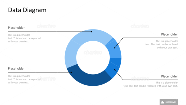 Donut chart with four segments and descriptive labels