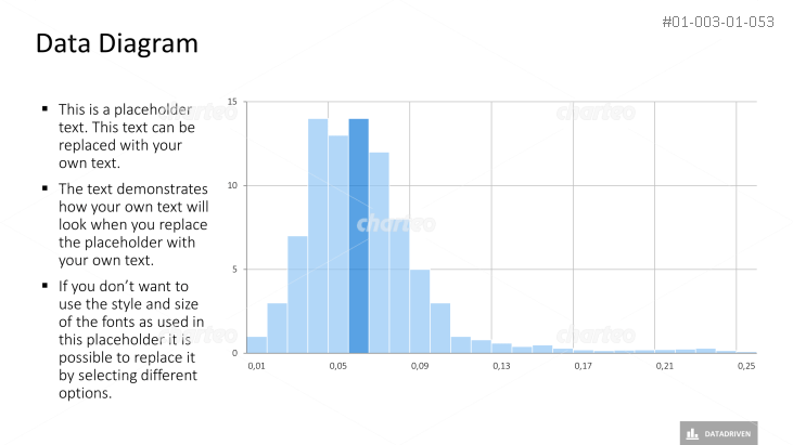 Column graph in table with highlighted vertical bar