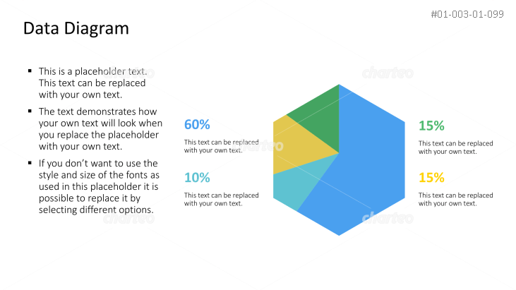 Hexagonal shaped pie chart showing percentages