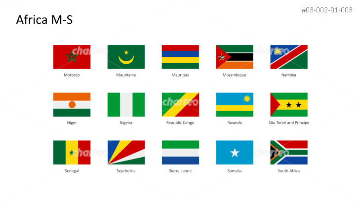 Rectangular national flags - Africa M-S