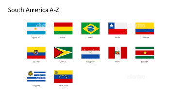 Rectangular national flags - South America A-Z