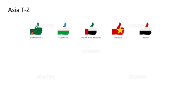 National flags - thumbs up shape - Asia T-Z