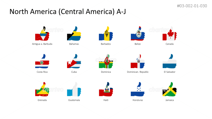 National flags - thumbs up shape - North / Central America A-J