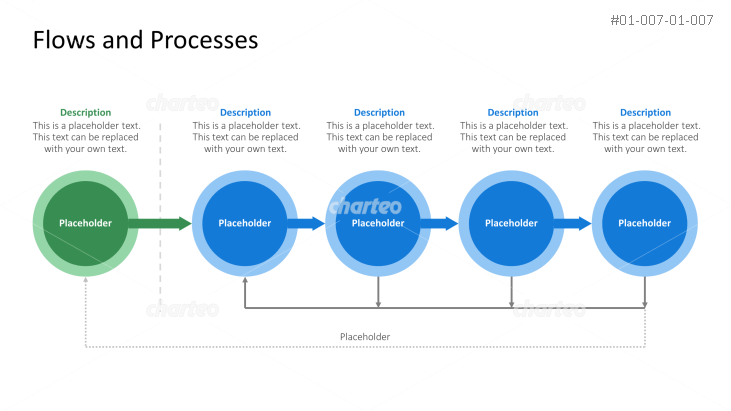Production circle process chart with five steps