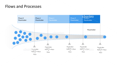 Project management phases and milestones visualized as funnel
