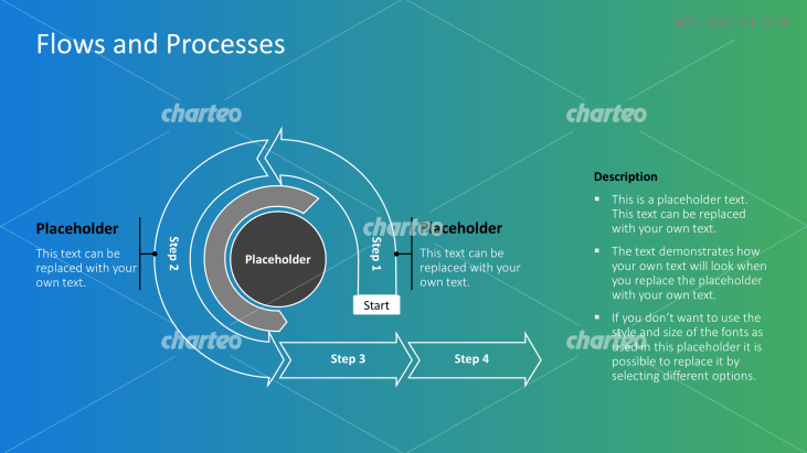 Circular process flow diagram with beginning and steps