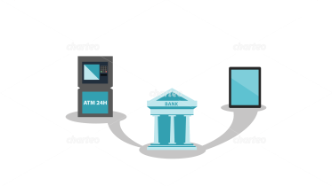 Bank building connected to ATM and tablet PC