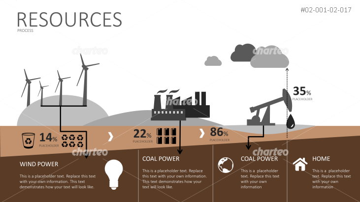 Process infographic about energy generation