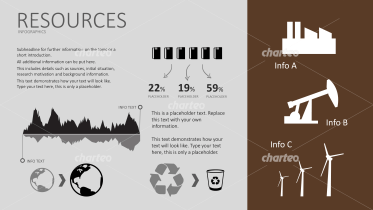 Infographic about resource use