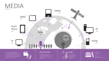 Infographic about global media process