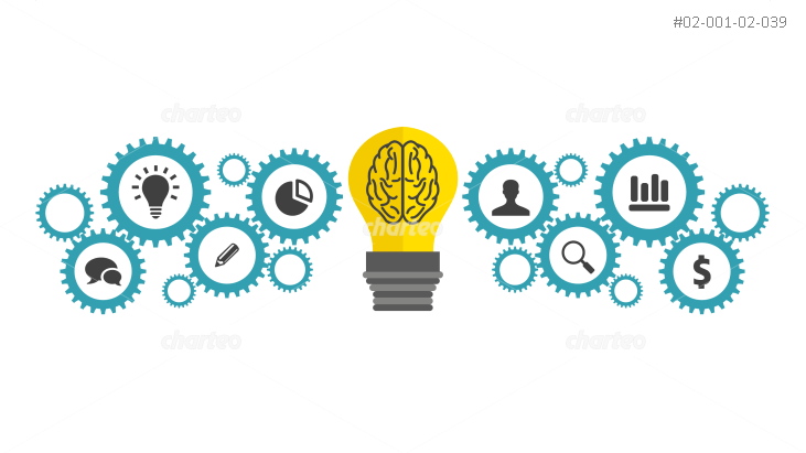 Lightbulb with brain surrounded by icons in cogwheels