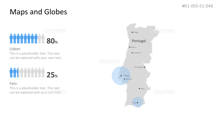 Shape of country with city names - Portugal