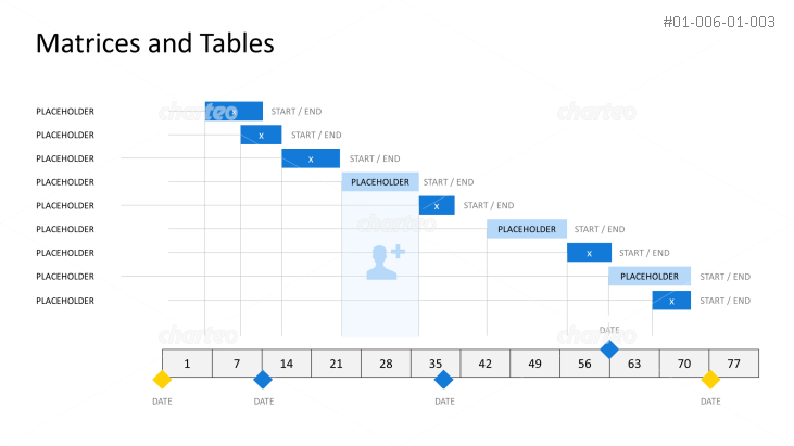 Gantt chart with seven days counting timeline