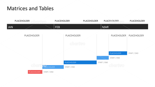 Quarter-yearly Gantt chart with three months timeline