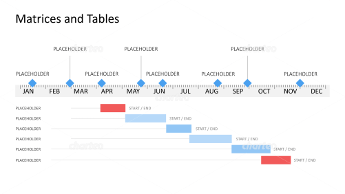 Year-round Gantt chart with ruler timeline above