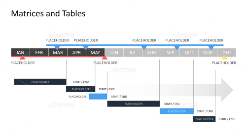 Year-round Gantt chart with time frame indicators
