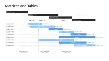 Gantt chart with task list