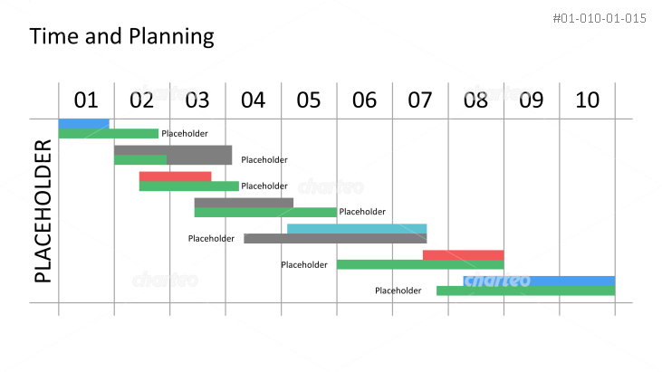 Gantt chart with ten days timeline