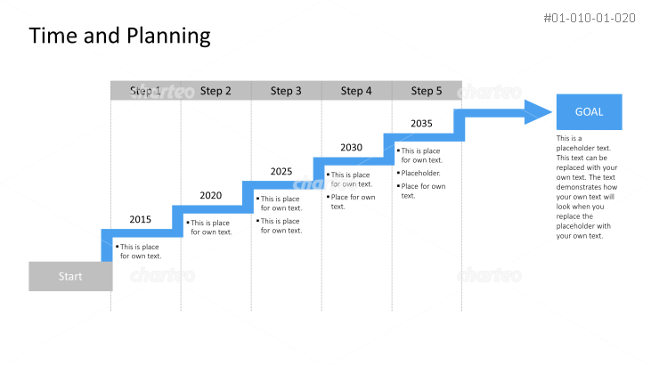 Process diagram timeline with years as ascending stairs